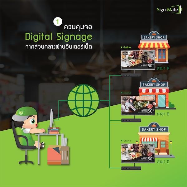 ควบคุม Digital Signage ผ่านอินเทอร์เน็ต
